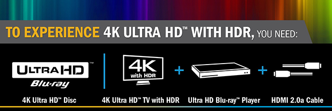 4K ultra hd guide
